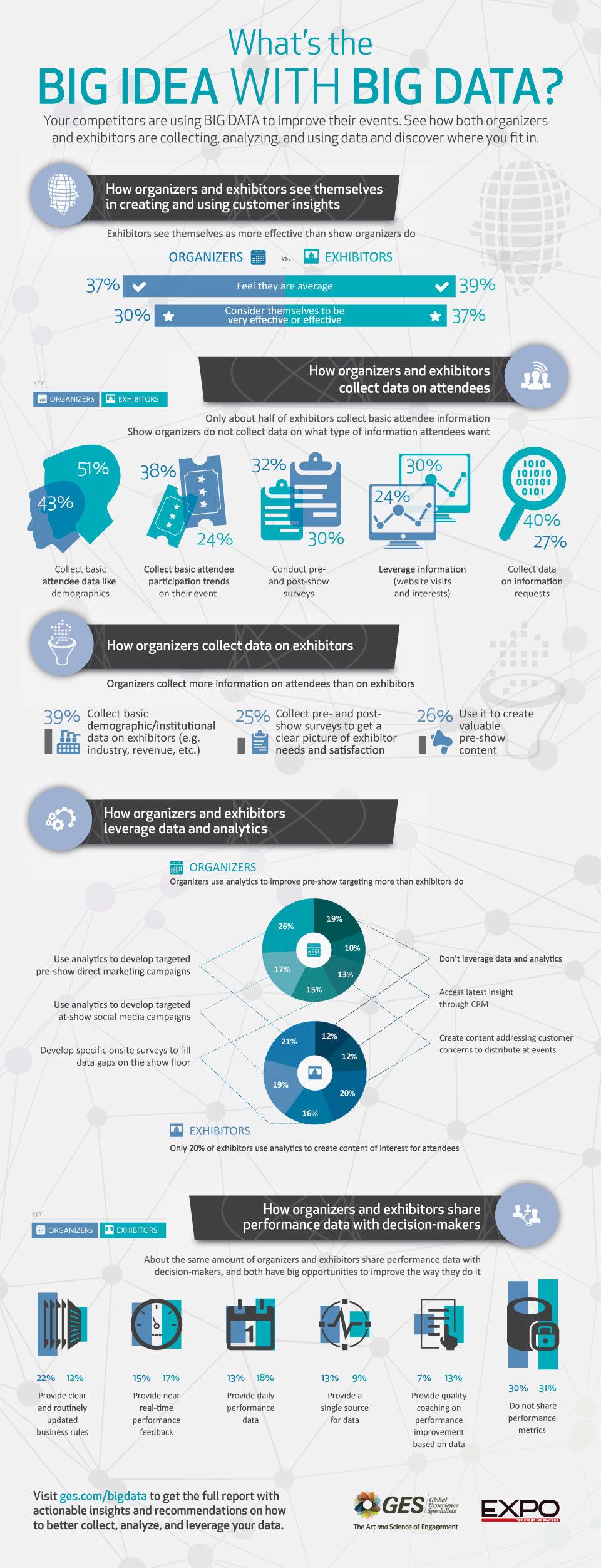 infograph big data