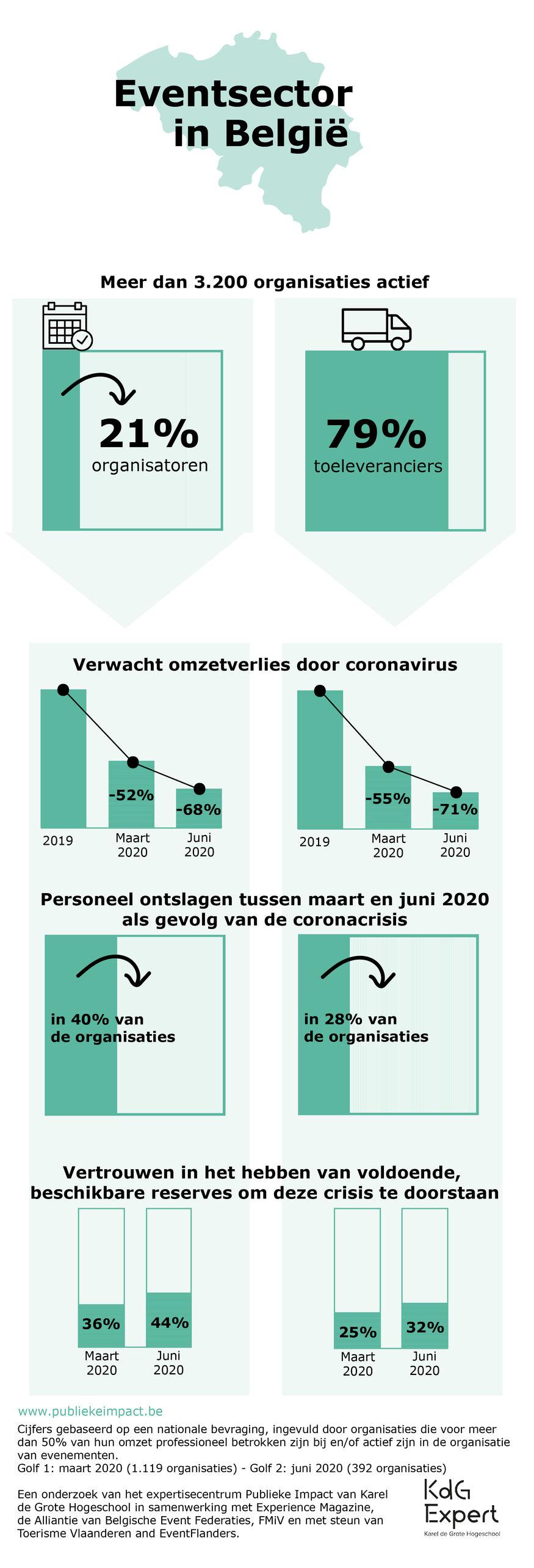 infographic_impact_corona.jpg