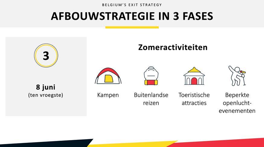 PowerPoint_Slide_Show_–__Exitstrategie_Veiligheidsraad_Smartpresentations_21__-__Read-Only_.jpg