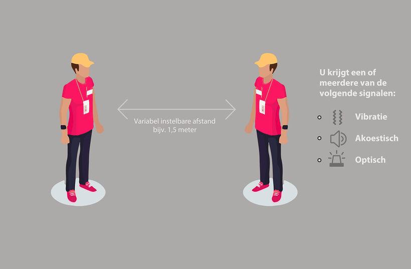 Behoud 'Social Distance' met slimme badge van Novid! - Foto 1