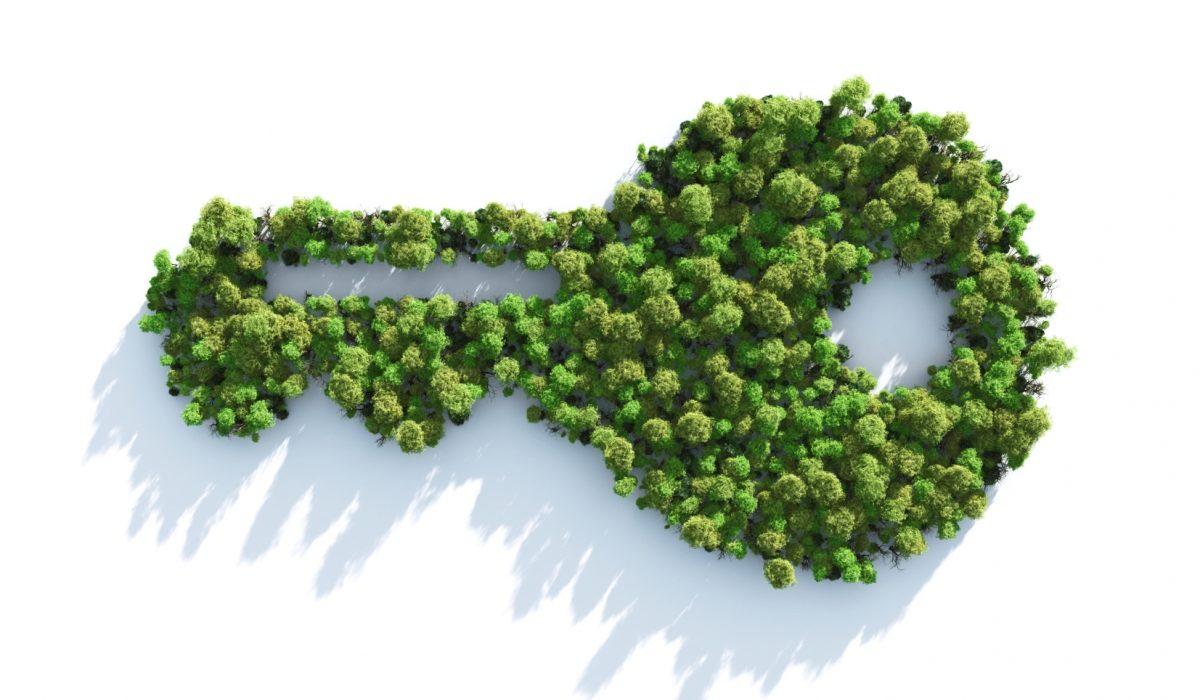 Just Ask Wat Kan De Locatie Voor Je Aan Duurzaamheid Doen